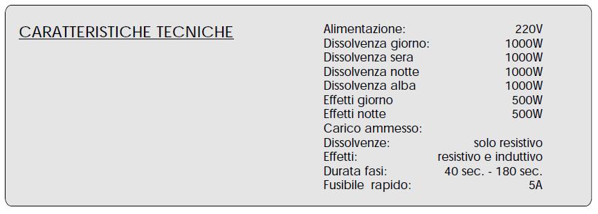 GN 6FR Caratteristiche tecniche