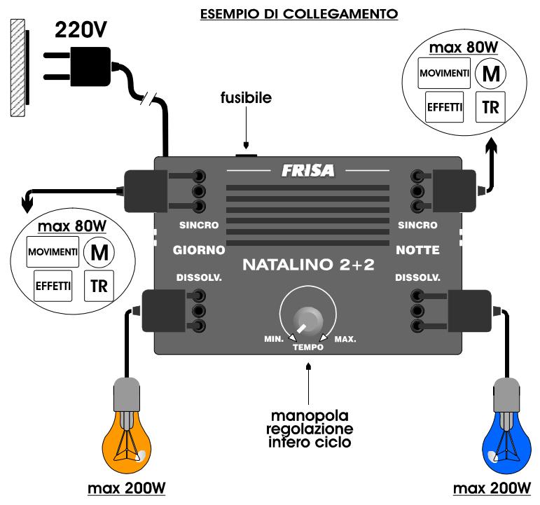 Natalino 2+2 collegamento