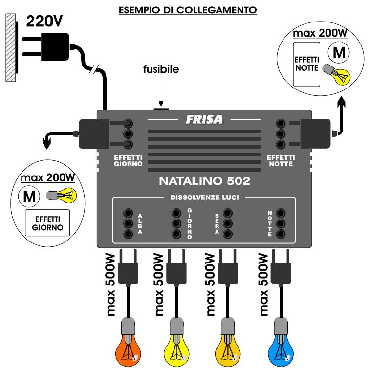 Natalino 502 - Collegamento