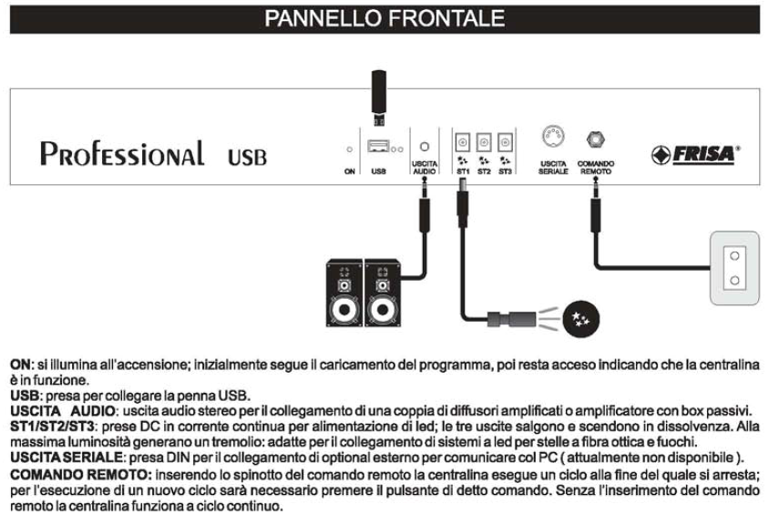 Professional USB Pannello Frontale