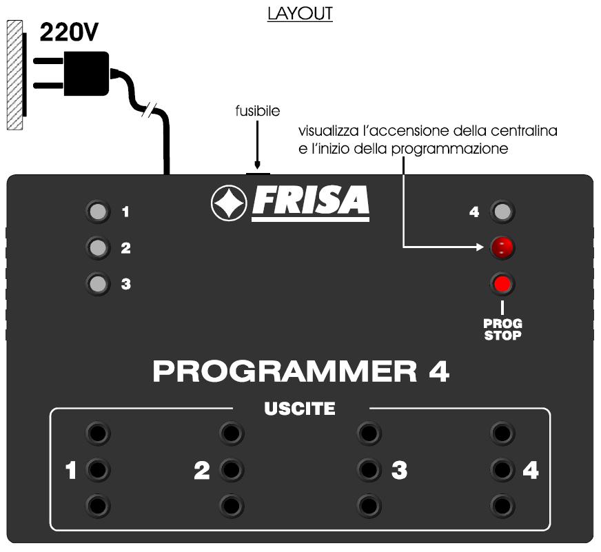 Programmer 4 Layout
